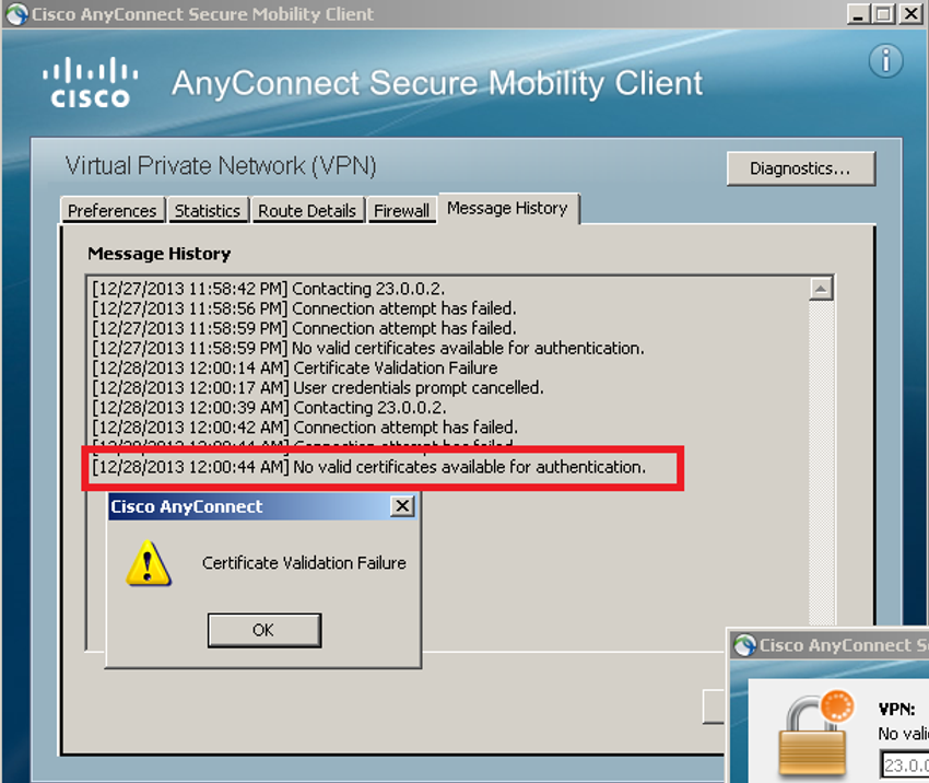 The figure shows the Cisco AnyConnect Secure Mobility Client message history tab with a highlighted message that says no valid certificates available for authentication and a popup window that says certificate validation failure.