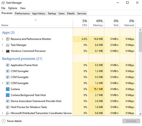The figure shows the Windows Task Manager graphical interface.