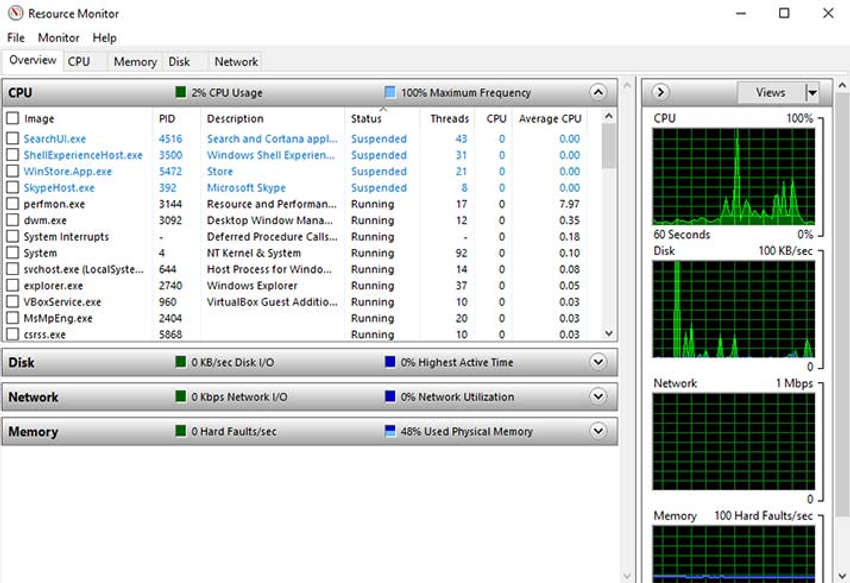 The figure shows the Windows Resource Monitor graphical interface.